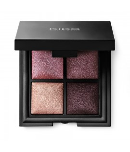 Палетка теней KIKO MILANO Color Fever Eyeshadow Palette 101 Bordeaux